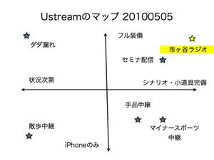 Ustream_map001001001001