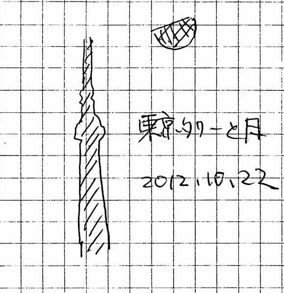 東京タワーと上弦の月